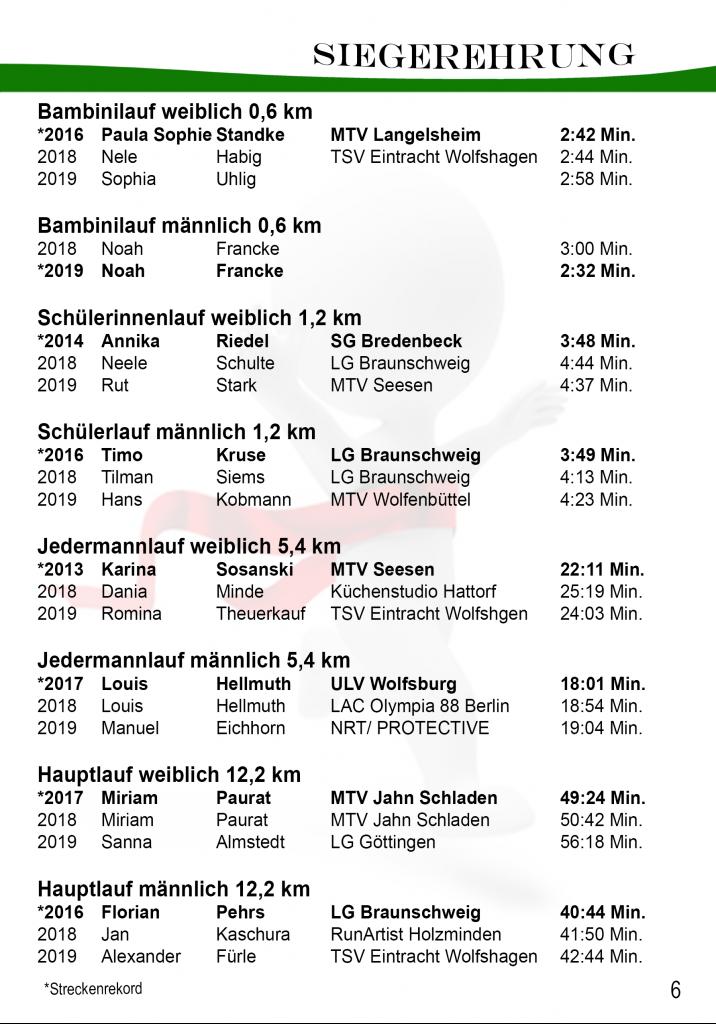 https://www.tsvwolfshagen-im-harz.de/wp-content/uploads/2020/01/Ausschreibung_2020_06-716x1024.png